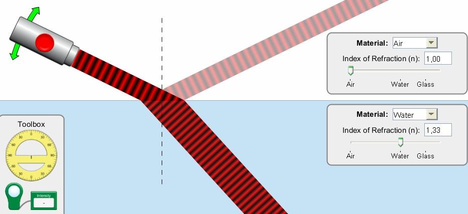 Refleksjon  fysikk