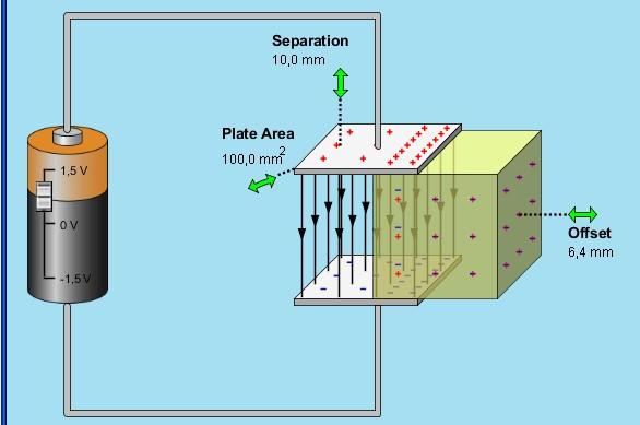Elektrisk ladning enkelt forklart